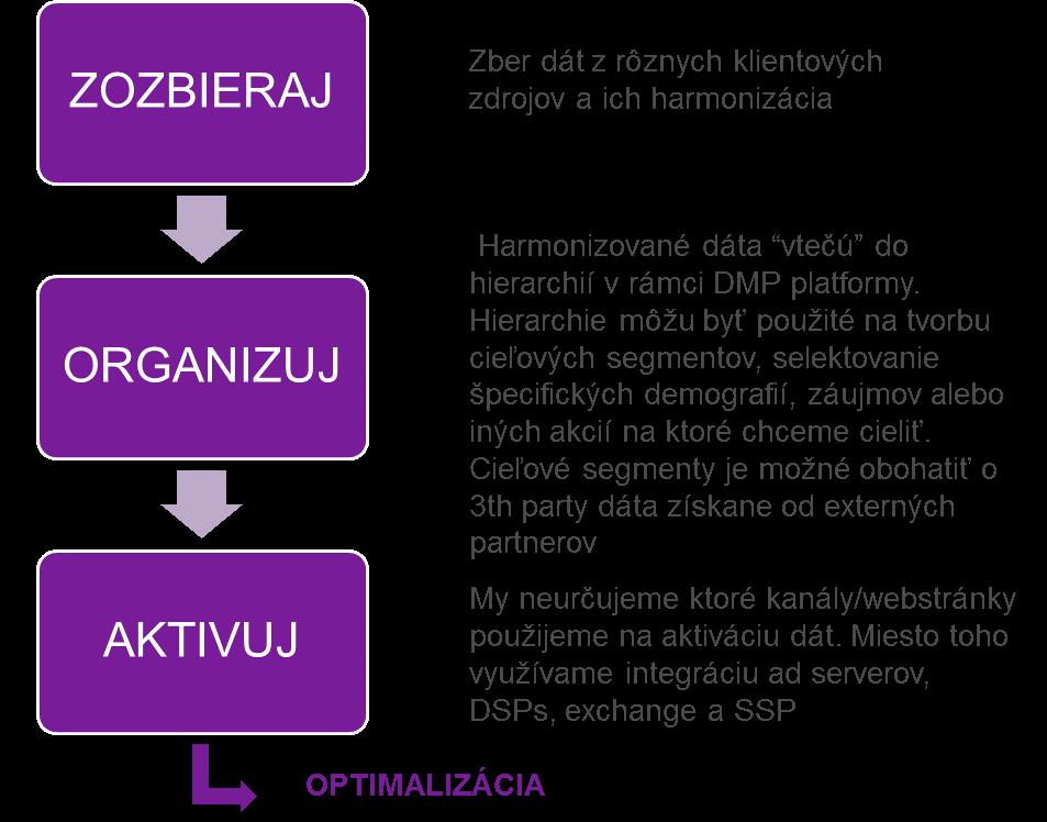 miso graf