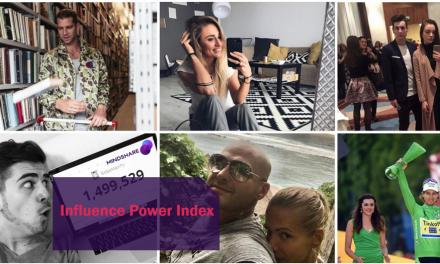 Ako si uloviť najlepšieho influencera pre vašu značku?