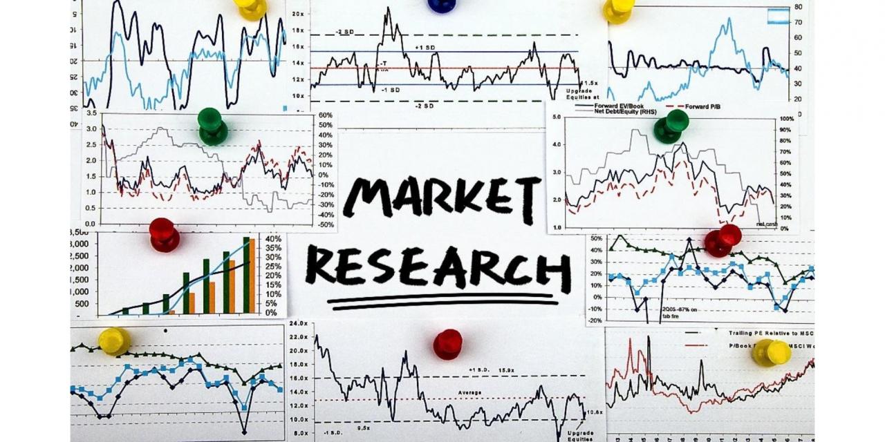 Prečo úspešné spoločnosti pravidelne uskutočňujú prieskum trhu?