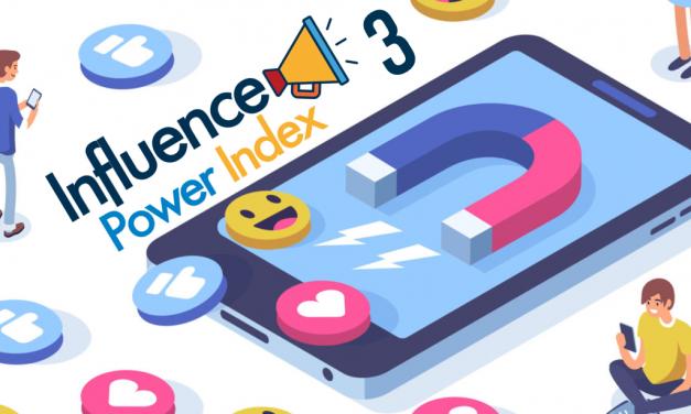 Predstavujeme vám tretiu vlnu Influence Power Indexu (IPI)